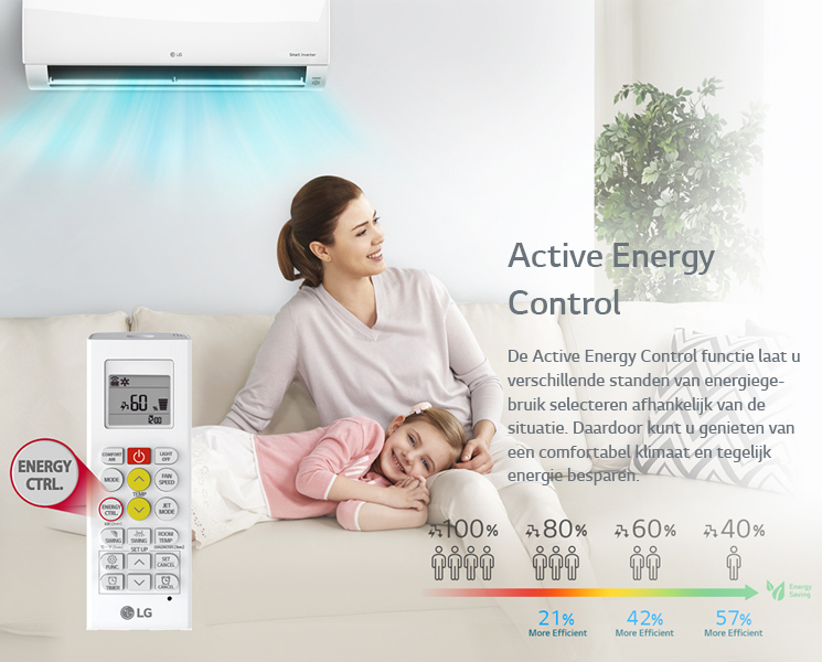 Active Energy Control Airconditioning